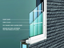 Windows for Better Home and Living